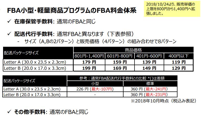 FBA小型・軽量プログラム
